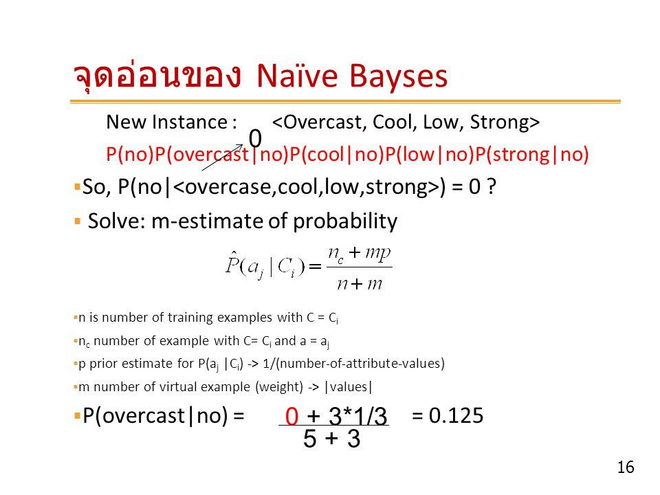 จุดอ่อนของ Naïve Bayses