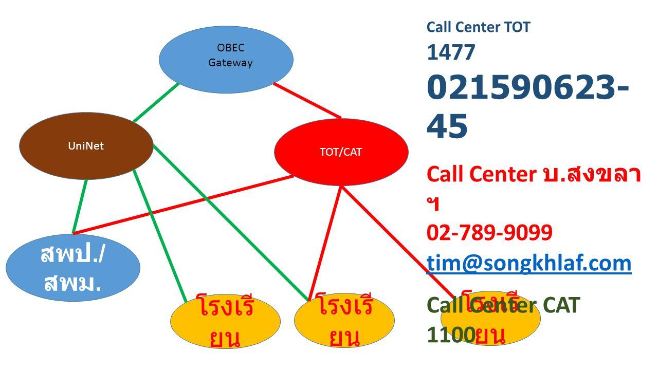 021590623-45 โรงเรียน โรงเรียน โรงเรียน 1477 Call Center บ.สงขลาฯ