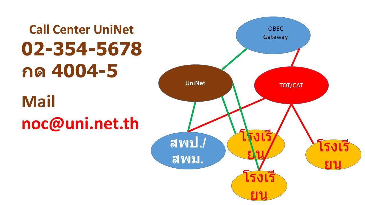 02-354-5678 กด 4004-5 Mail noc@uni.net.th โรงเรียน โรงเรียน โรงเรียน