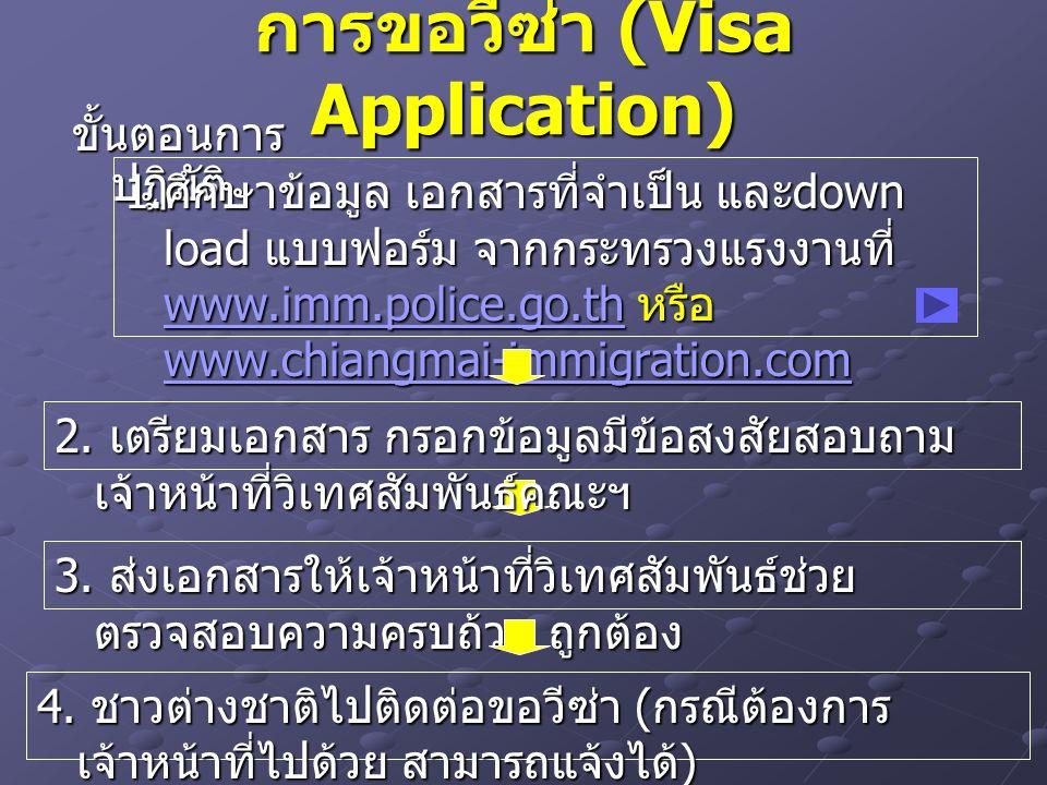 การขอวีซ่า (Visa Application)