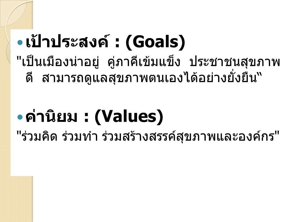 เป้าประสงค์ : (Goals) ค่านิยม : (Values)