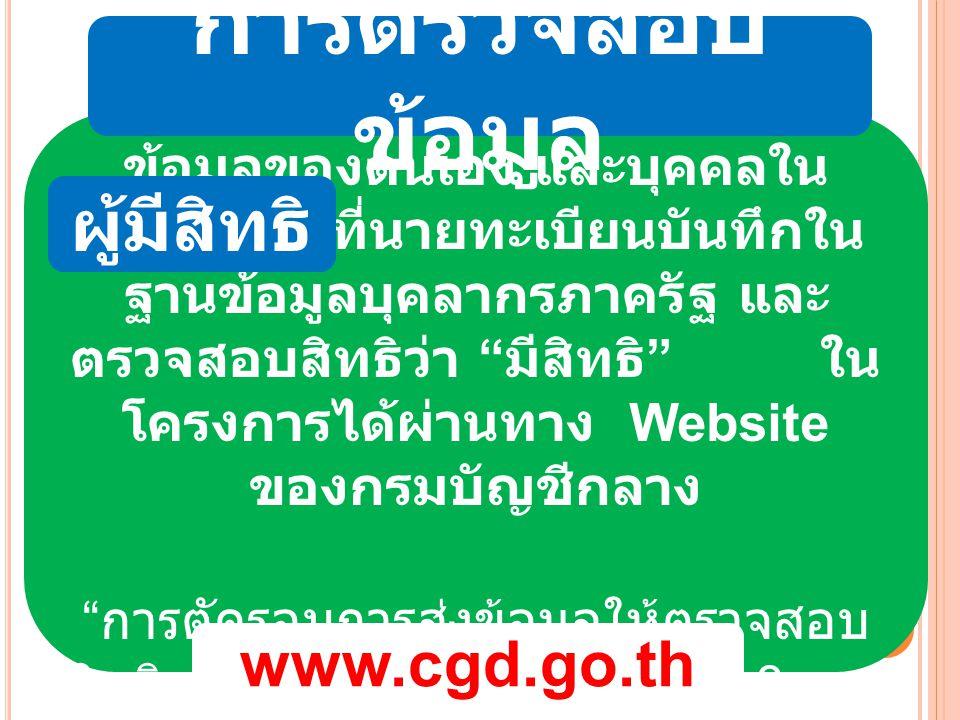 การตรวจสอบข้อมูล ผู้มีสิทธิ www.cgd.go.th