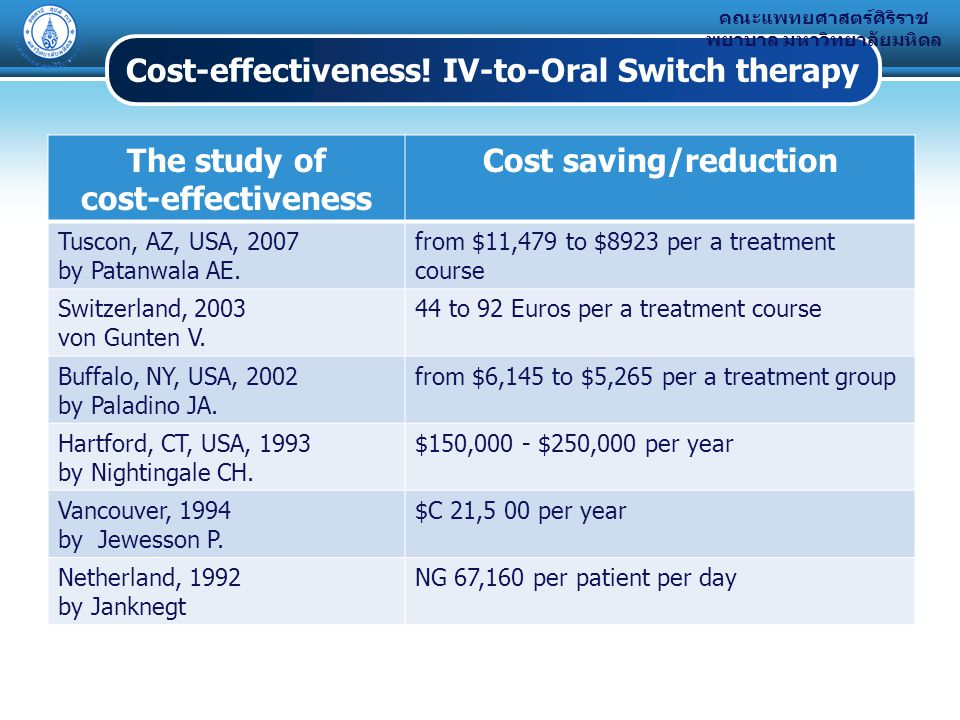Cost-effectiveness! IV-to-Oral Switch therapy