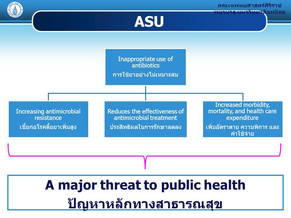 A major threat to public health ปัญหาหลักทางสาธารณสุข