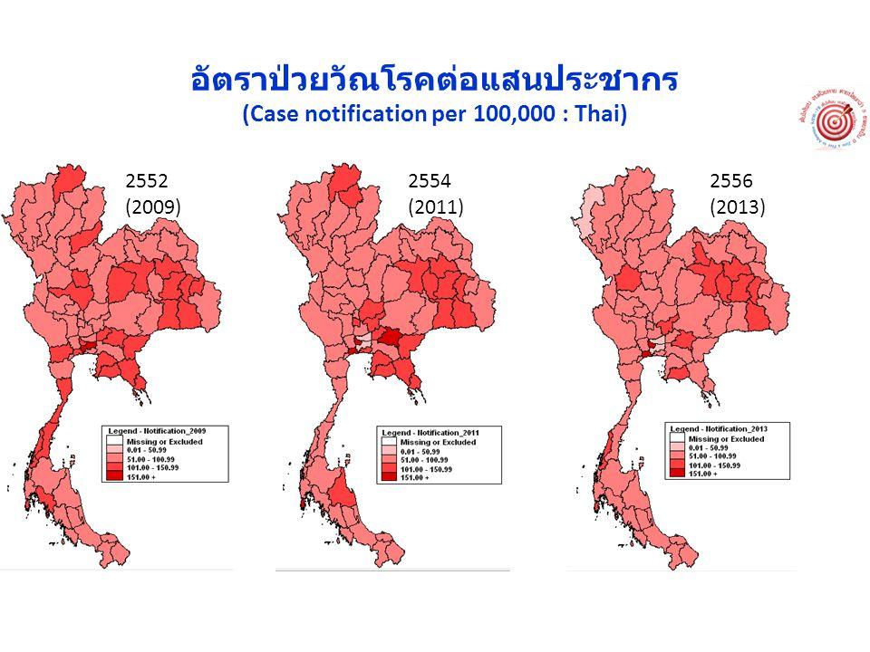 อัตราป่วยวัณโรคต่อแสนประชากร (Case notification per 100,000 : Thai)