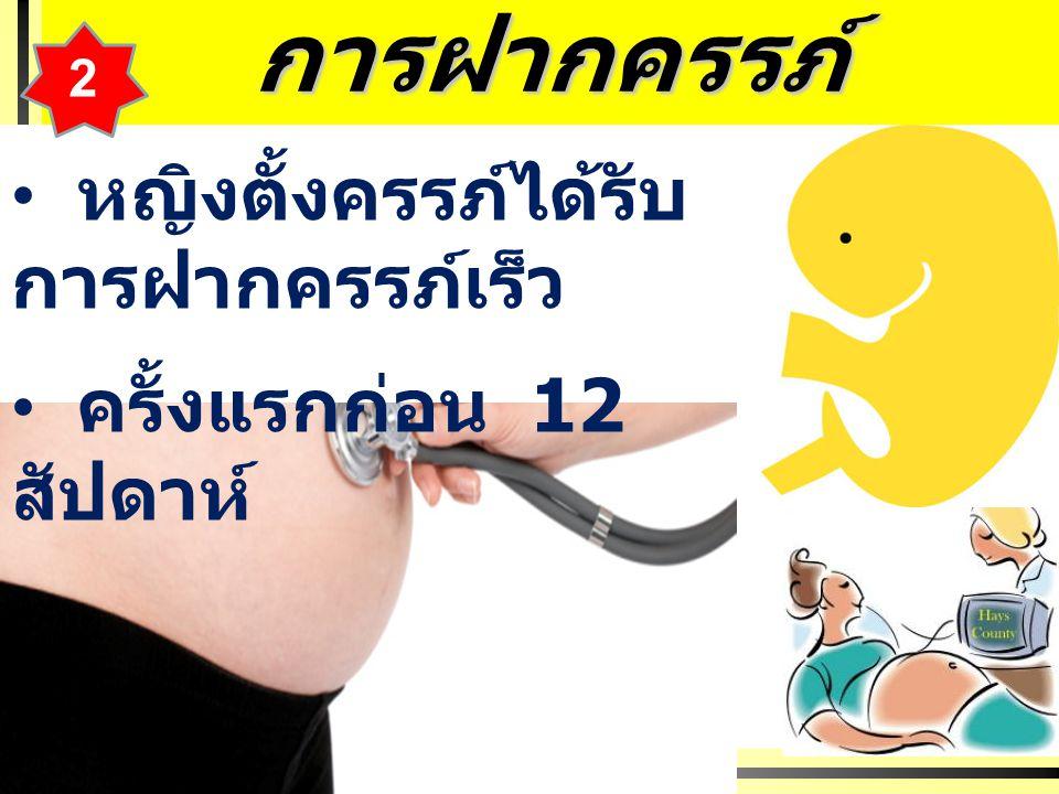 การฝากครรภ์ หญิงตั้งครรภ์ได้รับการฝากครรภ์เร็ว ครั้งแรกก่อน 12 สัปดาห์