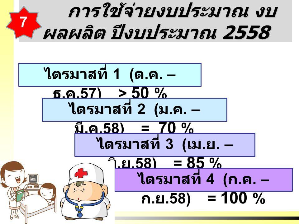 การใช้จ่ายงบประมาณ งบผลผลิต ปีงบประมาณ 2558