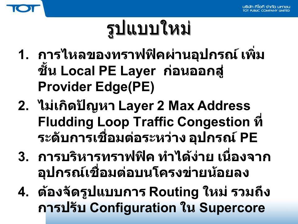 รูปแบบใหม่ การไหลของทราฟฟิคผ่านอุปกรณ์ เพิ่มชั้น Local PE Layer ก่อนออกสู่ Provider Edge(PE)