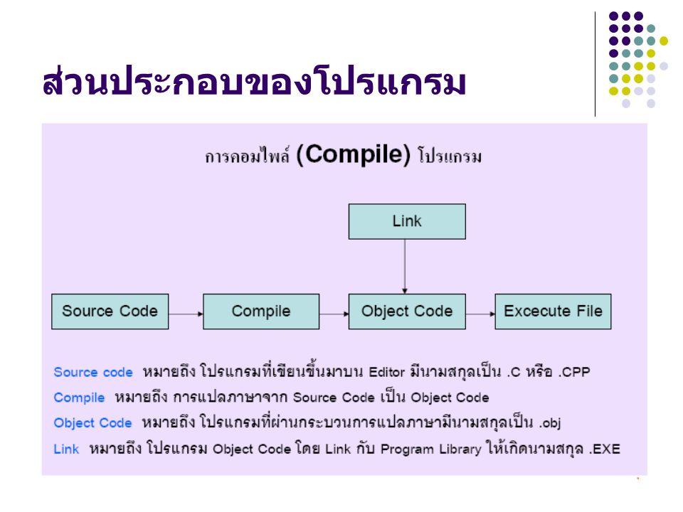 ส่วนประกอบของโปรแกรม