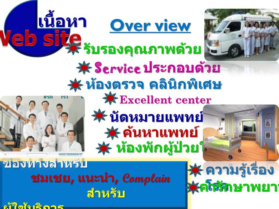 Web site เนื้อหา Over view รับรองคุณภาพด้วย HA ห้องตรวจ คลินิกพิเศษ