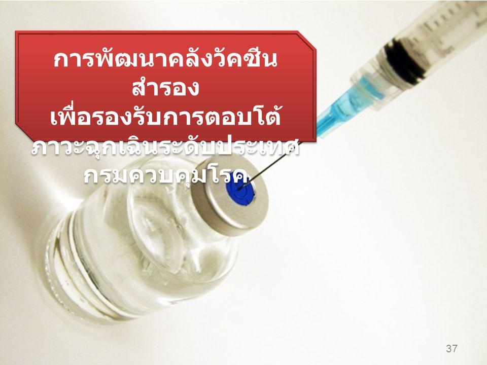 การพัฒนาคลังวัคซีนสำรอง