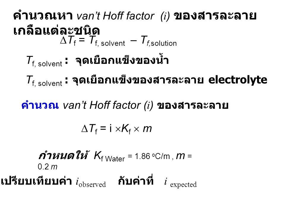 คำนวณหา van't Hoff factor (i) ของสารละลายเกลือแต่ละชนิด