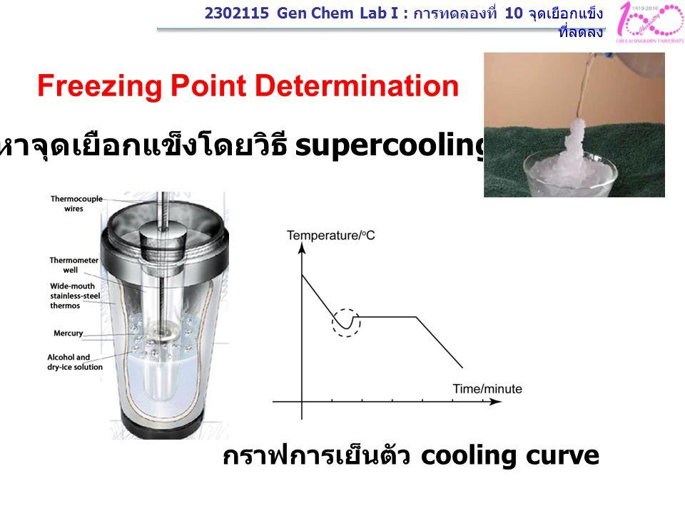 การหาจุดเยือกแข็งโดยวิธี supercooling กราฟการเย็นตัว cooling curve