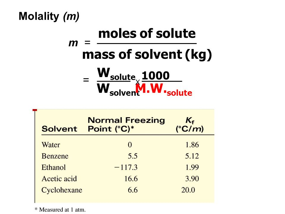 moles of solute mass of solvent (kg) Wsolute Wsolvent M.W.solute