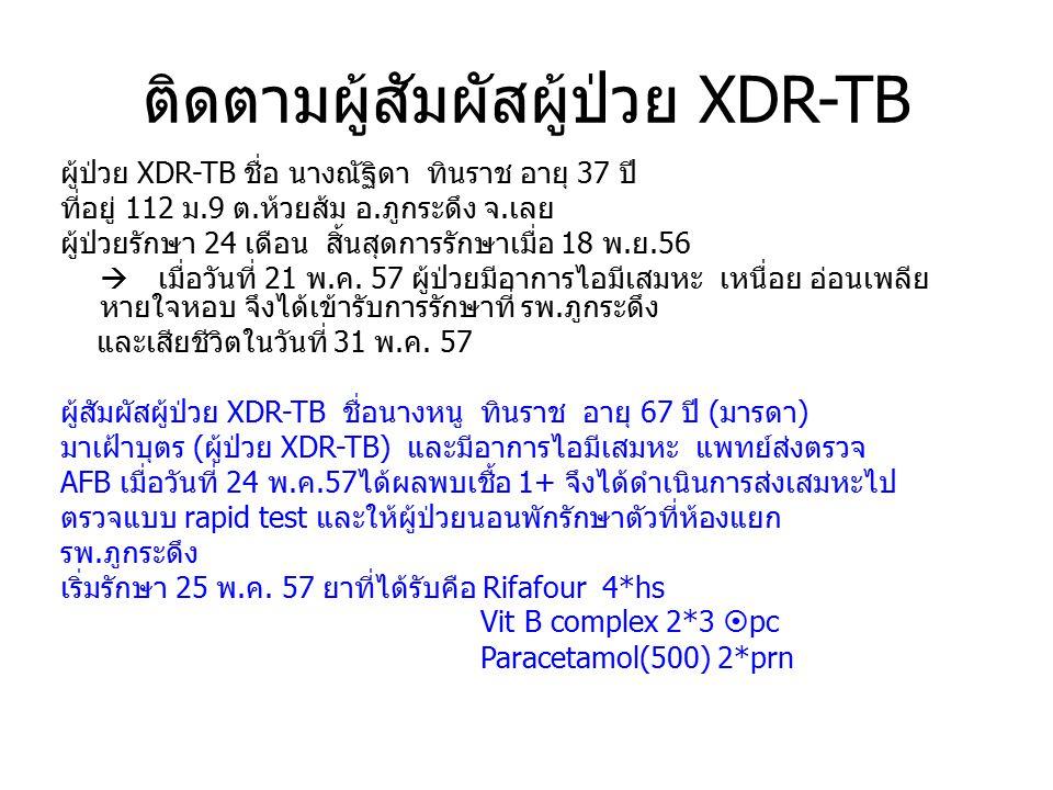 ติดตามผู้สัมผัสผู้ป่วย XDR-TB