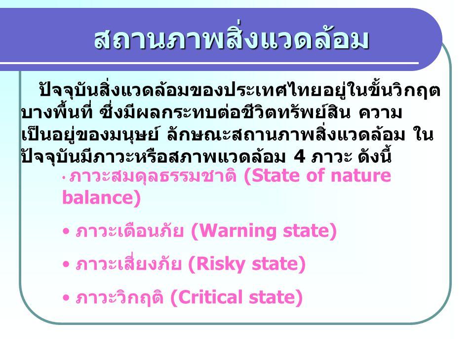 สถานภาพสิ่งแวดล้อม ภาวะเตือนภัย (Warning state)