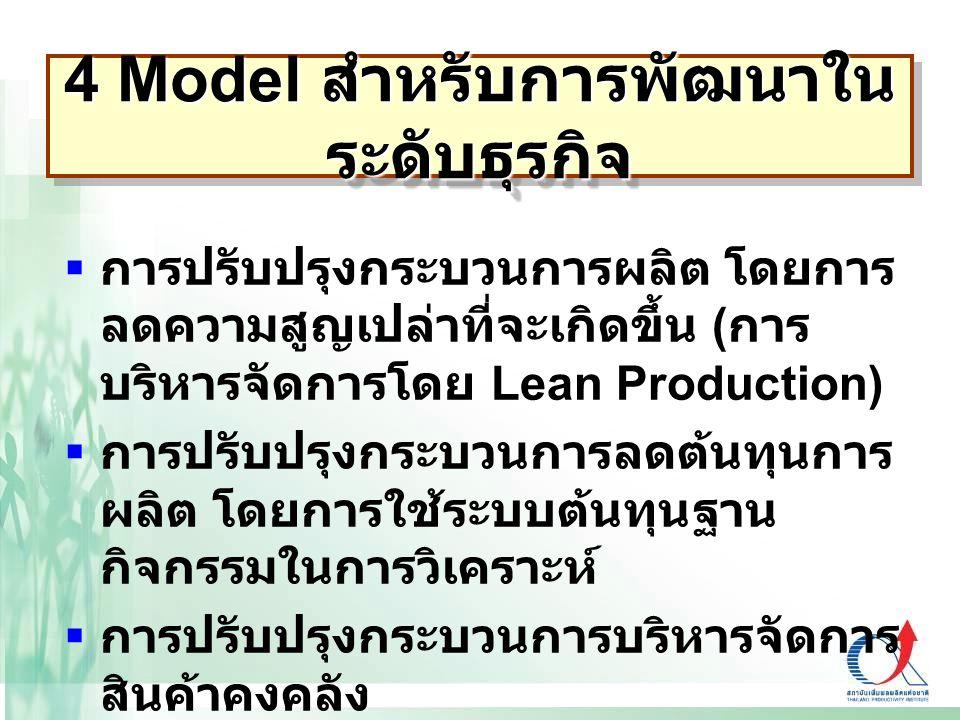 4 Model สำหรับการพัฒนาในระดับธุรกิจ