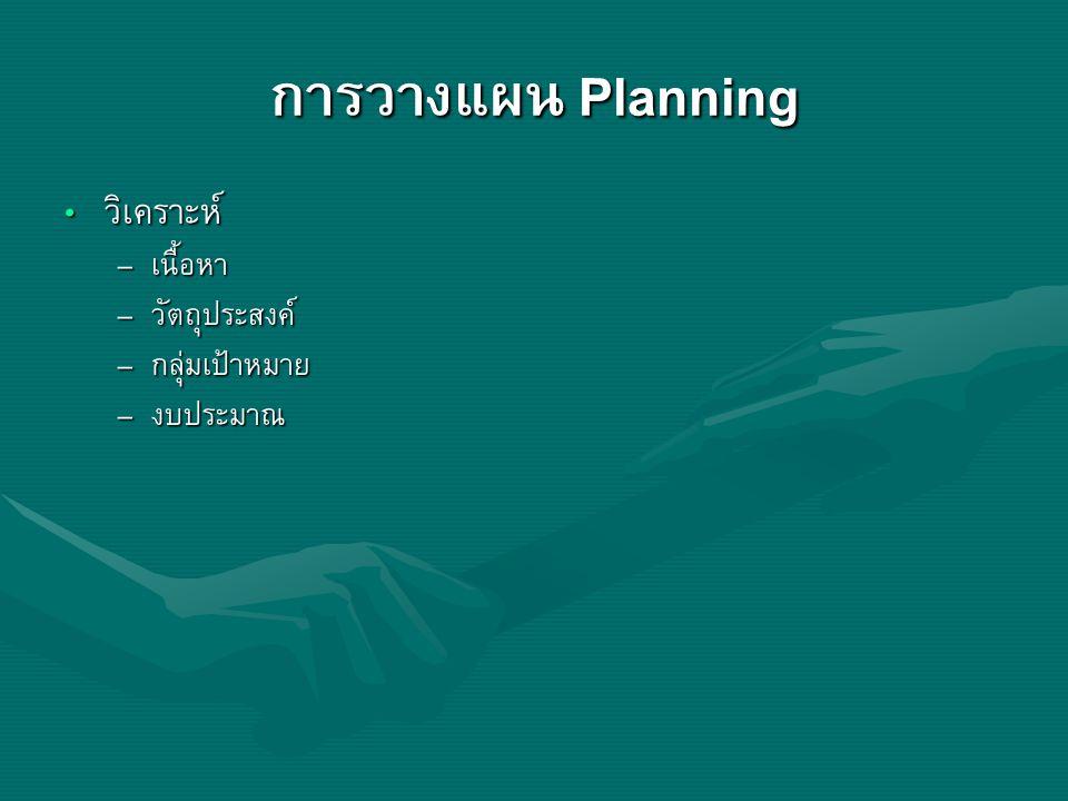 การวางแผน Planning วิเคราะห์ เนื้อหา วัตถุประสงค์ กลุ่มเป้าหมาย