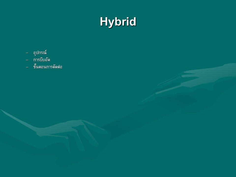 Hybrid อุปกรณ์ การบีบอัด ขั้นตอนการตัดต่อ