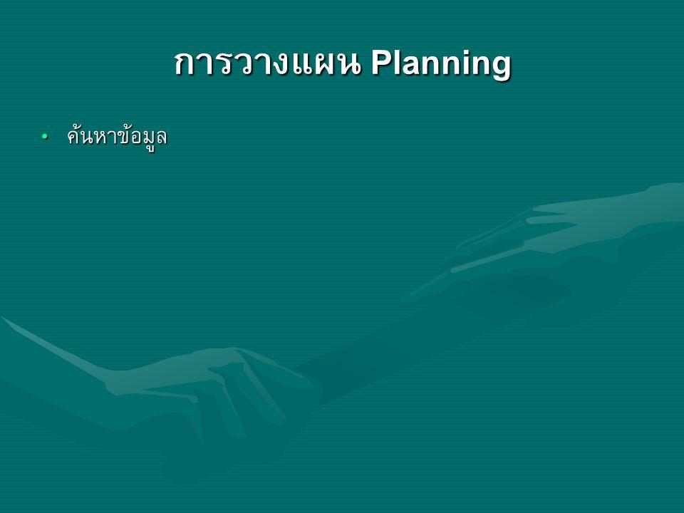 การวางแผน Planning ค้นหาข้อมูล