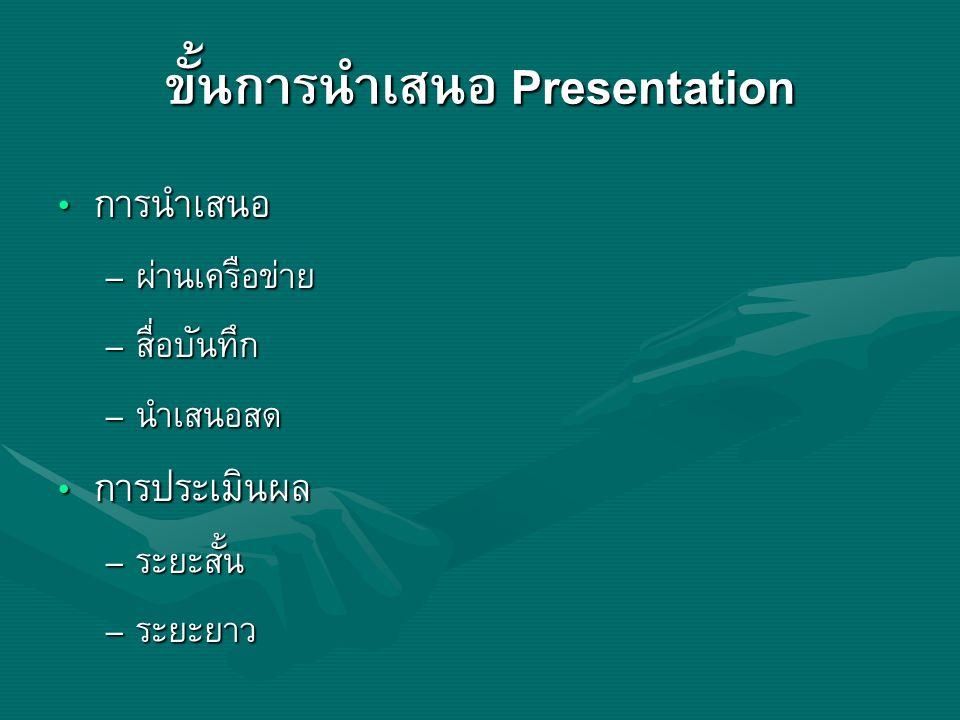 ขั้นการนำเสนอ Presentation