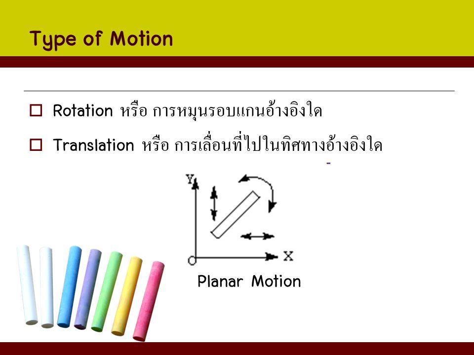 Type of Motion Rotation หรือ การหมุนรอบแกนอ้างอิงใด