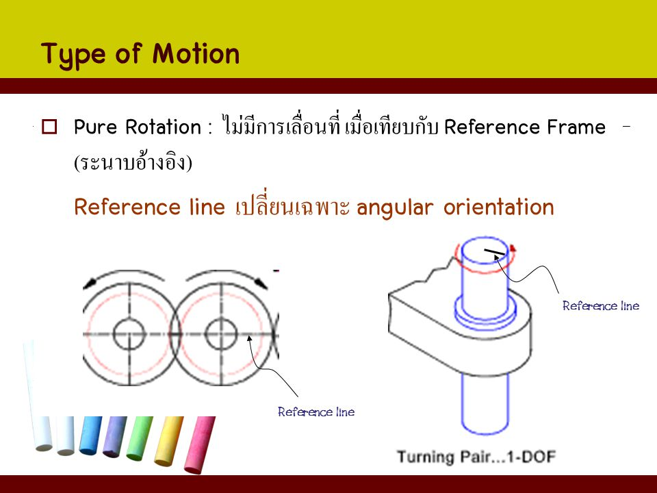 Type of Motion Reference line เปลี่ยนเฉพาะ angular orientation