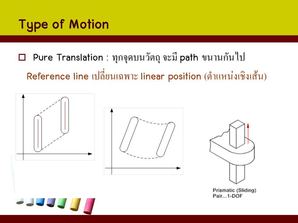 Type of Motion Pure Translation : ทุกจุดบนวัตถุ จะมี path ขนานกันไป