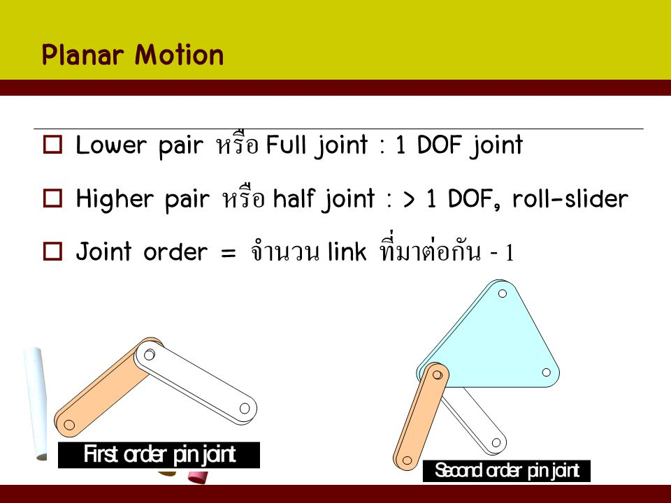 Planar Motion Lower pair หรือ Full joint : 1 DOF joint