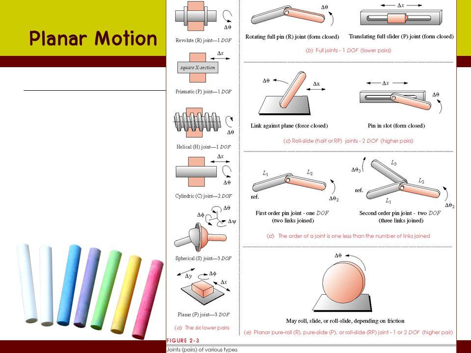 Planar Motion