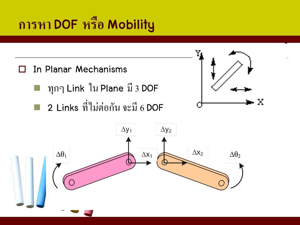 การหา DOF หรือ Mobility