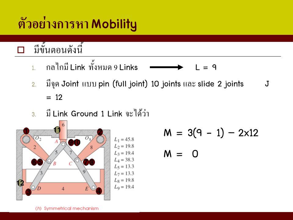 ตัวอย่างการหา Mobility