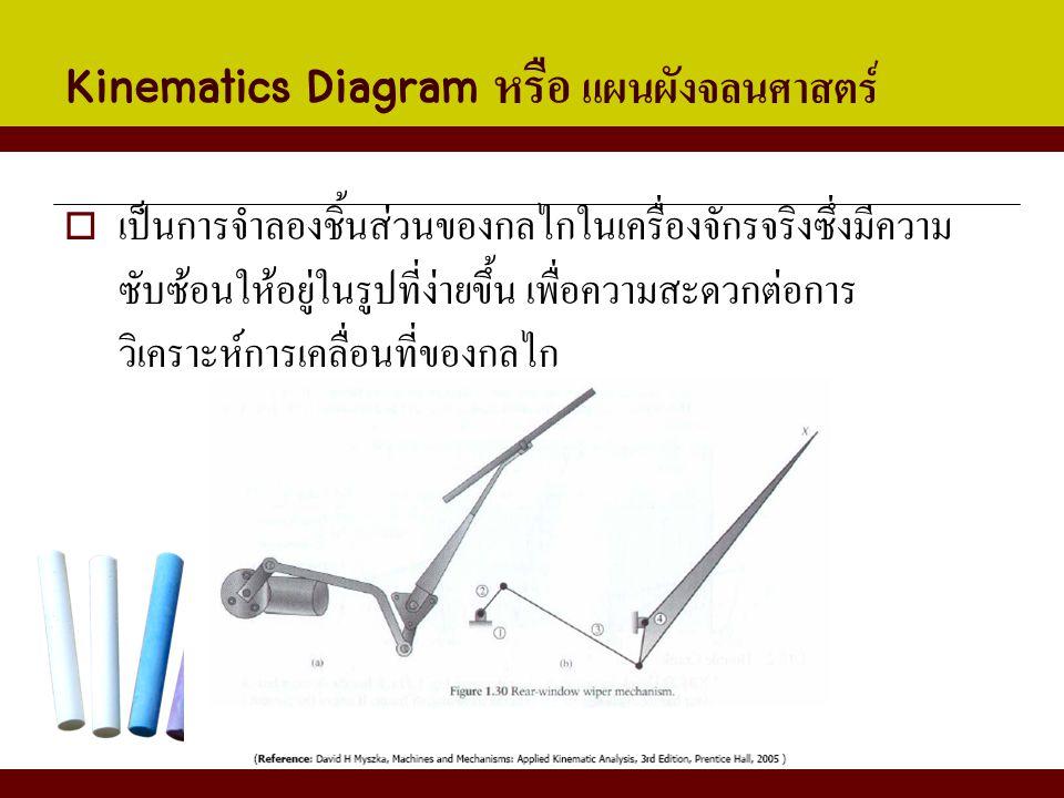 Kinematics Diagram หรือ แผนผังจลนศาสตร์