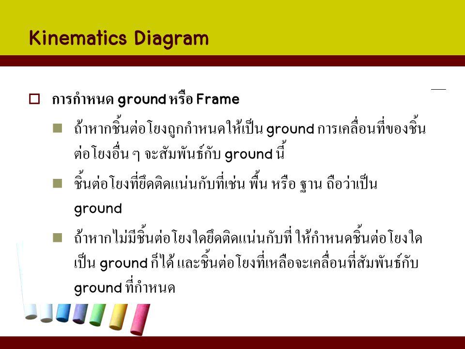 Kinematics Diagram การกำหนด ground หรือ Frame
