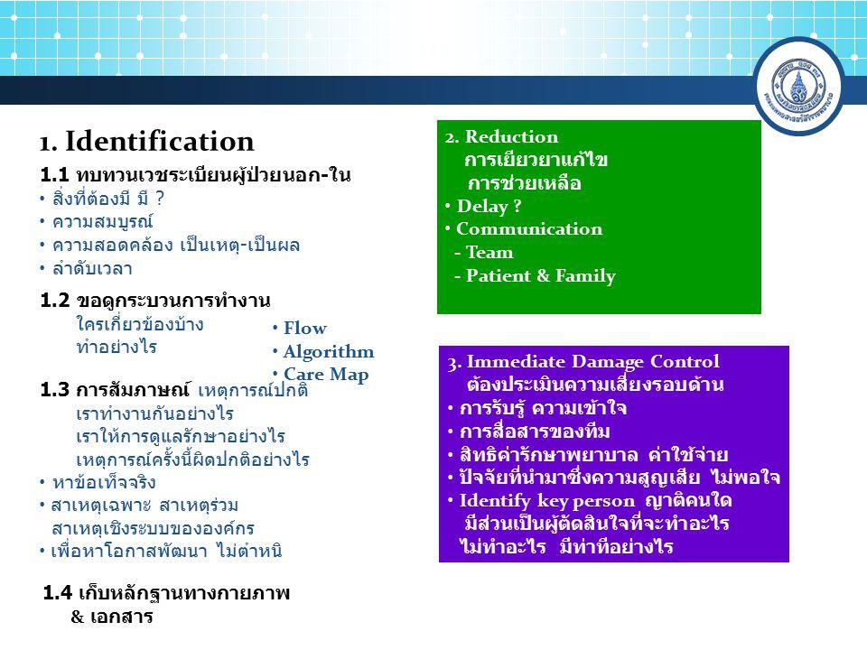 1. Identification 2. Reduction การเยียวยาแก้ไข การช่วยเหลือ Delay