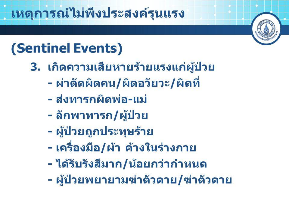 เหตุการณ์ไม่พึงประสงค์รุนแรง (Sentinel Events)