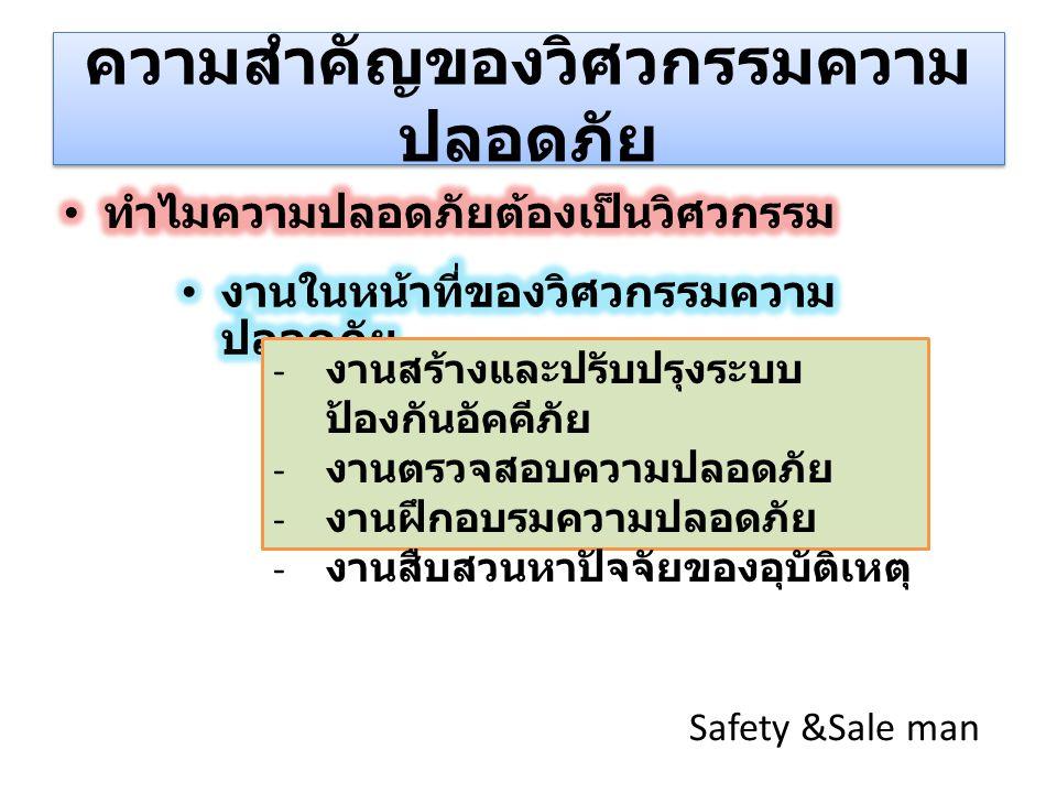 ความสำคัญของวิศวกรรมความปลอดภัย