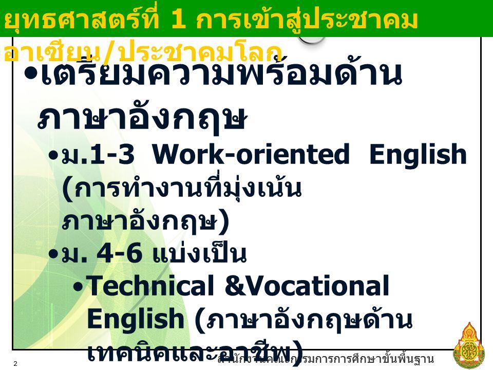 เตรียมความพร้อมด้านภาษาอังกฤษ