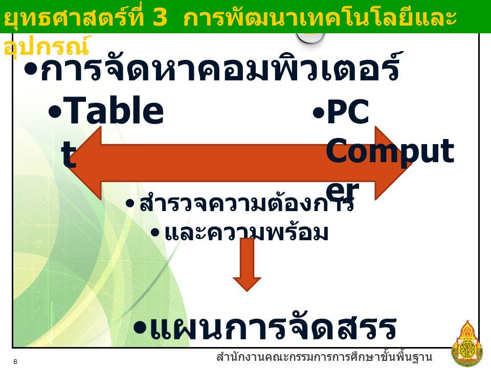 การจัดหาคอมพิวเตอร์ Tablet แผนการจัดสรร PC Computer