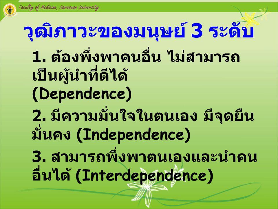 วุฒิภาวะของมนุษย์ 3 ระดับ