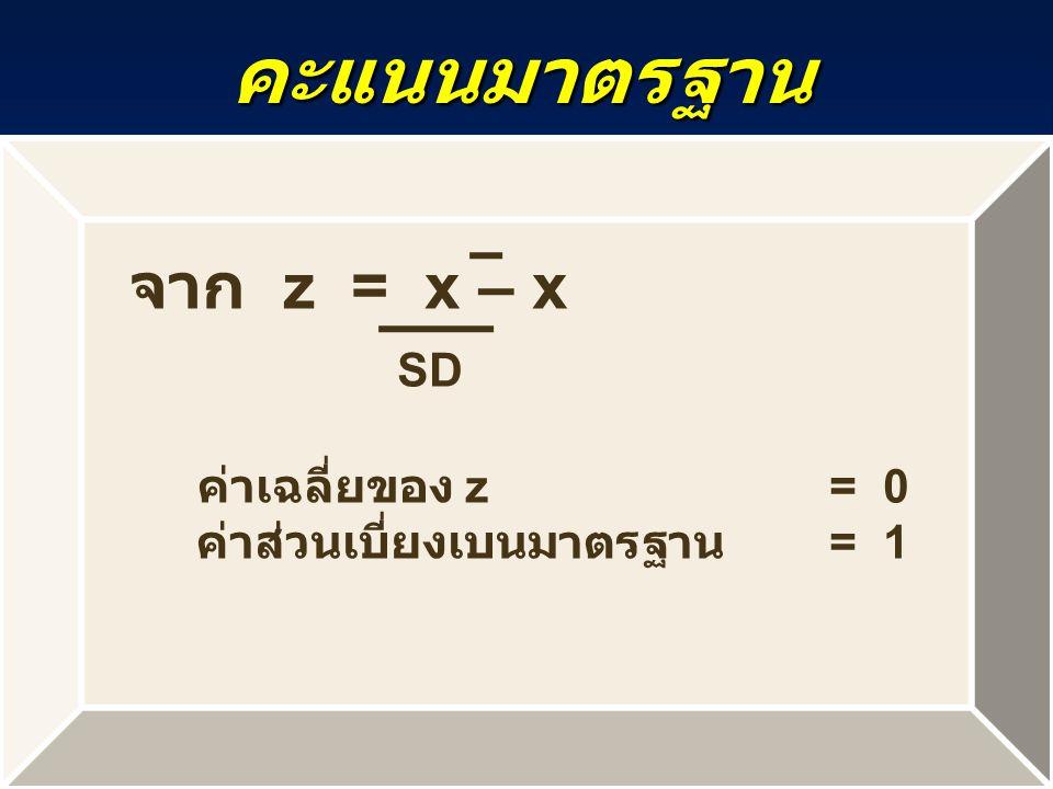 คะแนนมาตรฐาน จาก z = x – x SD ค่าเฉลี่ยของ z = 0