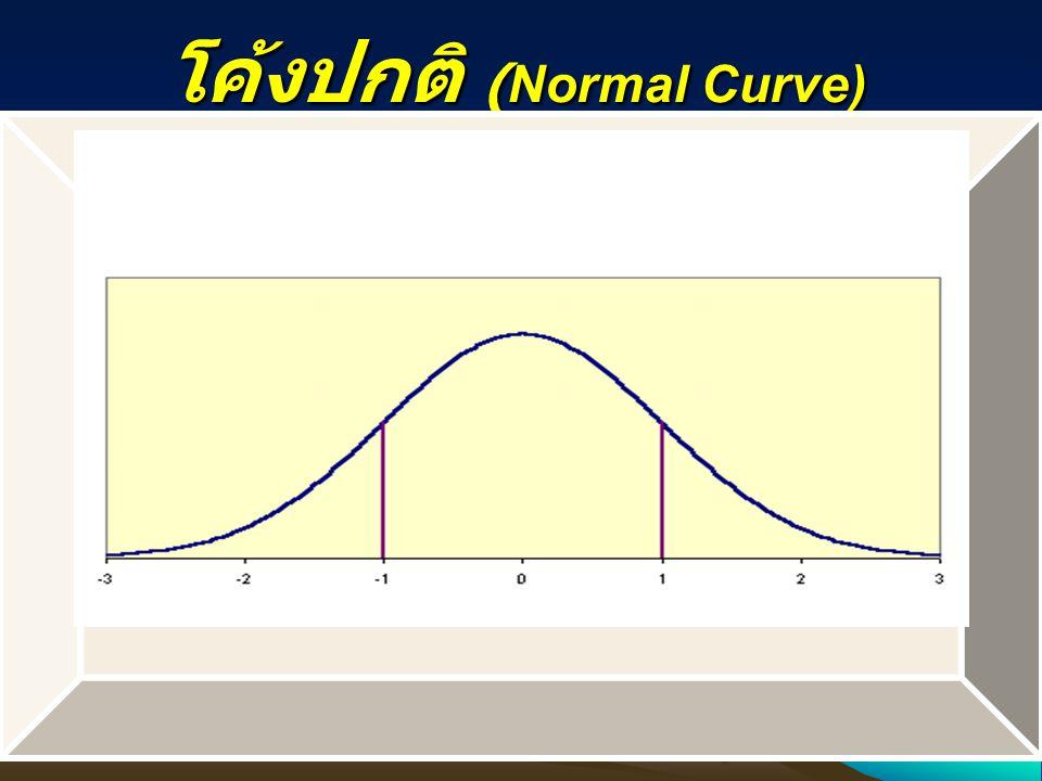 โค้งปกติ (Normal Curve)