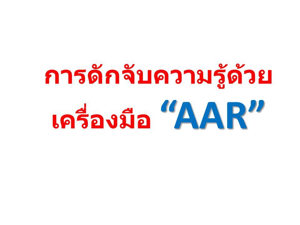 การดักจับความรู้ด้วยเครื่องมือ AAR