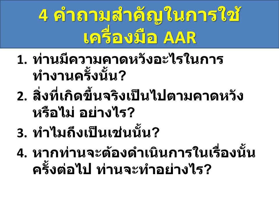 4 คำถามสำคัญในการใช้เครื่องมือ AAR