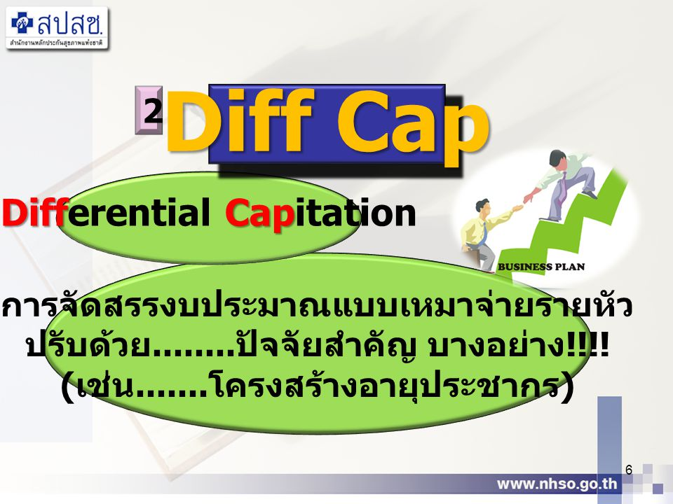 Diff Cap Differential Capitation 2 การจัดสรรงบประมาณแบบเหมาจ่ายรายหัว