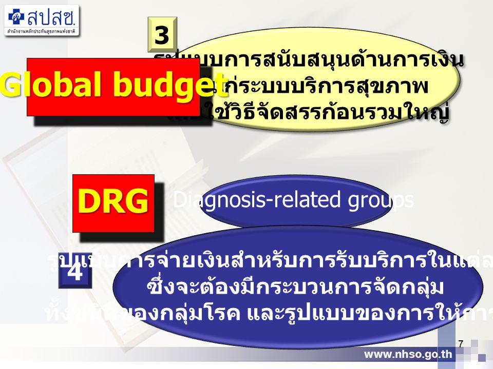 Global budget DRG 3 4 รูปแบบการสนับสนุนด้านการเงิน