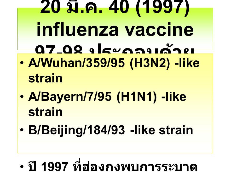 20 มี.ค. 40 (1997) influenza vaccine 97-98 ประกอบด้วย