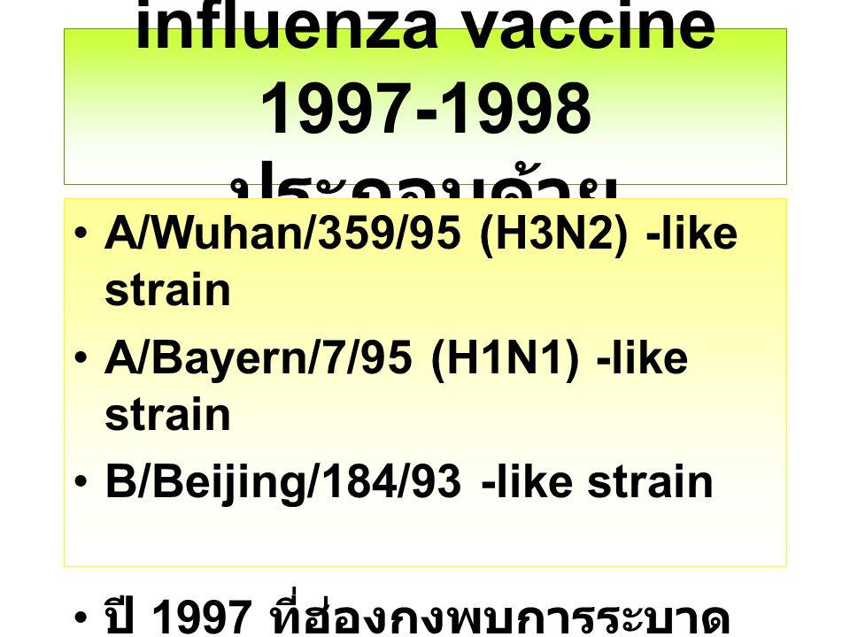 influenza vaccine 1997-1998 ประกอบด้วย