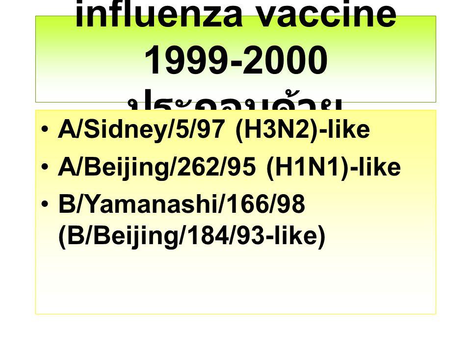 influenza vaccine 1999-2000 ประกอบด้วย