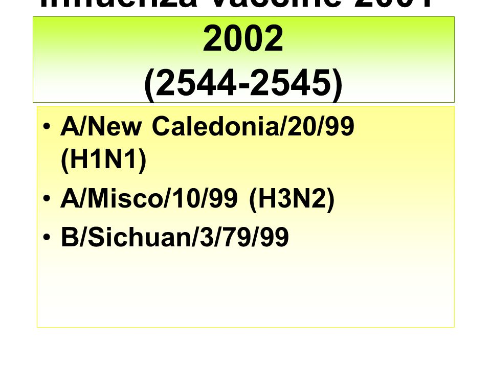 influenza vaccine 2001-2002 (2544-2545) ประกอบด้วย